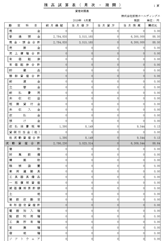 月次試算表(サンプル)
